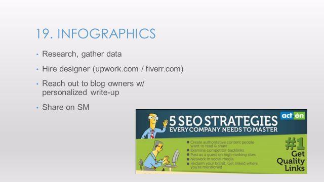 backlinking-strategies-slide25