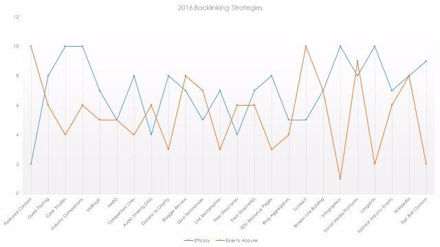 backlinking-strategies-slide31