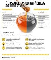 Como distinguir mel natural...