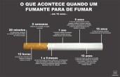 O que acontece quando você para de fumar.