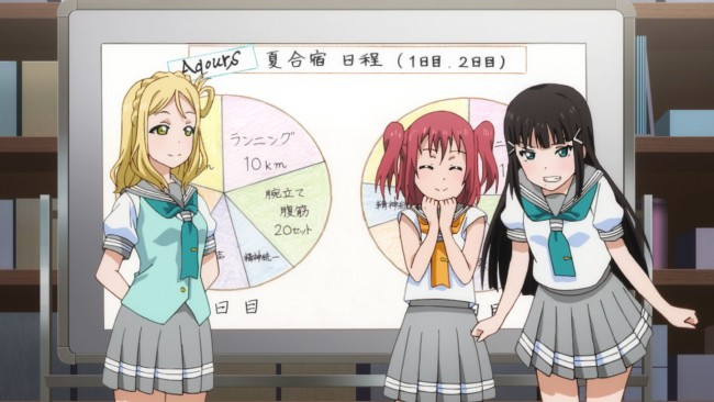 Love Live Sunshine - Too much practice