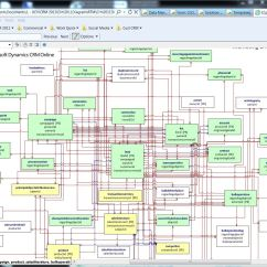 Cognos Architecture Diagram 2005 Ford Escape Engine Office 365 Adfs Free