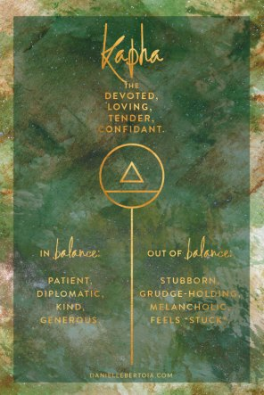 Understanding-The-Kapha-Dosha-Type-Infographic