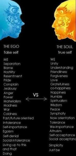 The Ego vs. the Self