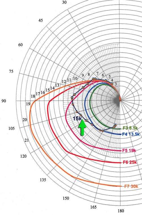 small resolution of laserpolar via btinternet and laser one