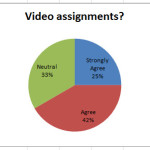 video-assignments