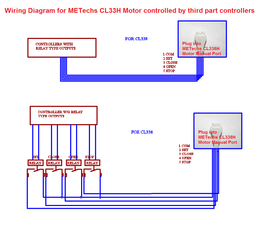 medium resolution of wiring diagram for cl338h controlled by third party controllers electric curtain controller 1 controlcircuit circuit diagram