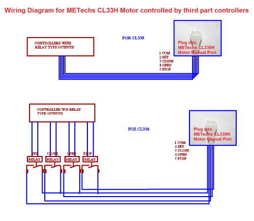 small resolution of wiring diagram for cl338h controlled by third party controllers electric curtain controller 1 controlcircuit circuit diagram
