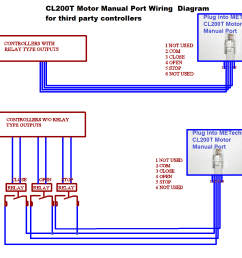 wiring diagram for cl200t controlled by third part controller [ 1224 x 1076 Pixel ]