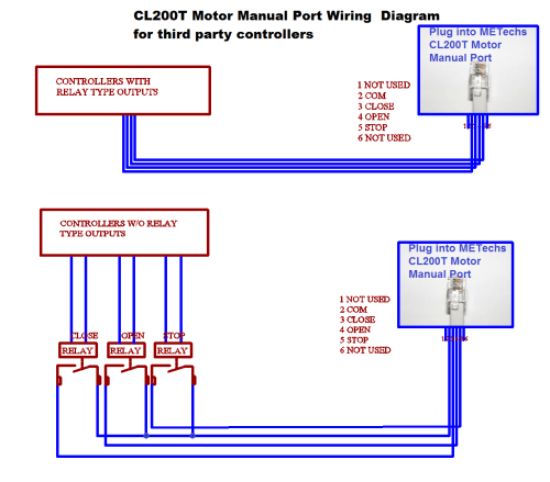small resolution of wiring diagram for cl200t controlled by third part controller