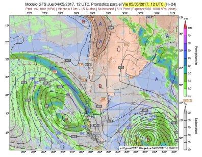 Pronóstico de precipitación y presión en superficie