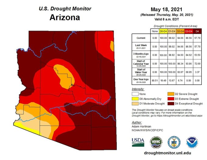"""More than half of Arizona was in the """"exceptional"""" drought category, the most severe, on May 18, according to the U.S. Drought Monitor. (<a href=""""https://new.azwater.gov/drought/drought-status"""" target=""""_blank"""" rel=""""noopener"""">Map</a> courtesy U.S. Drought Monitor)"""