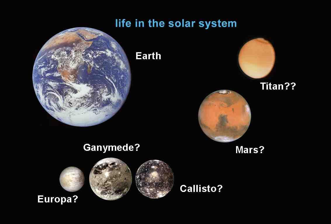 Planetary Science Worksheet