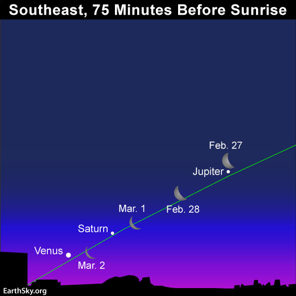 2019-late-february-early-march-moon-and-morning-planets-venus-jupiter-saturn