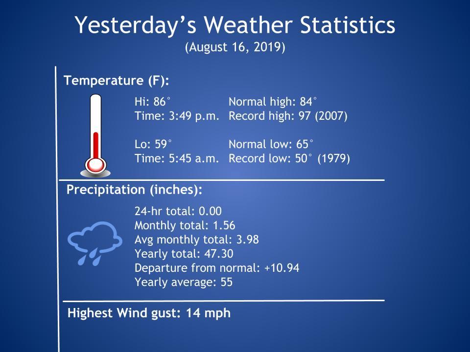 Forecast_Template (30)