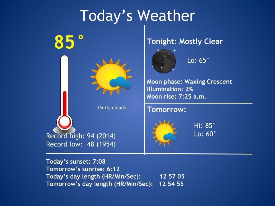 Forecast_Template (43)