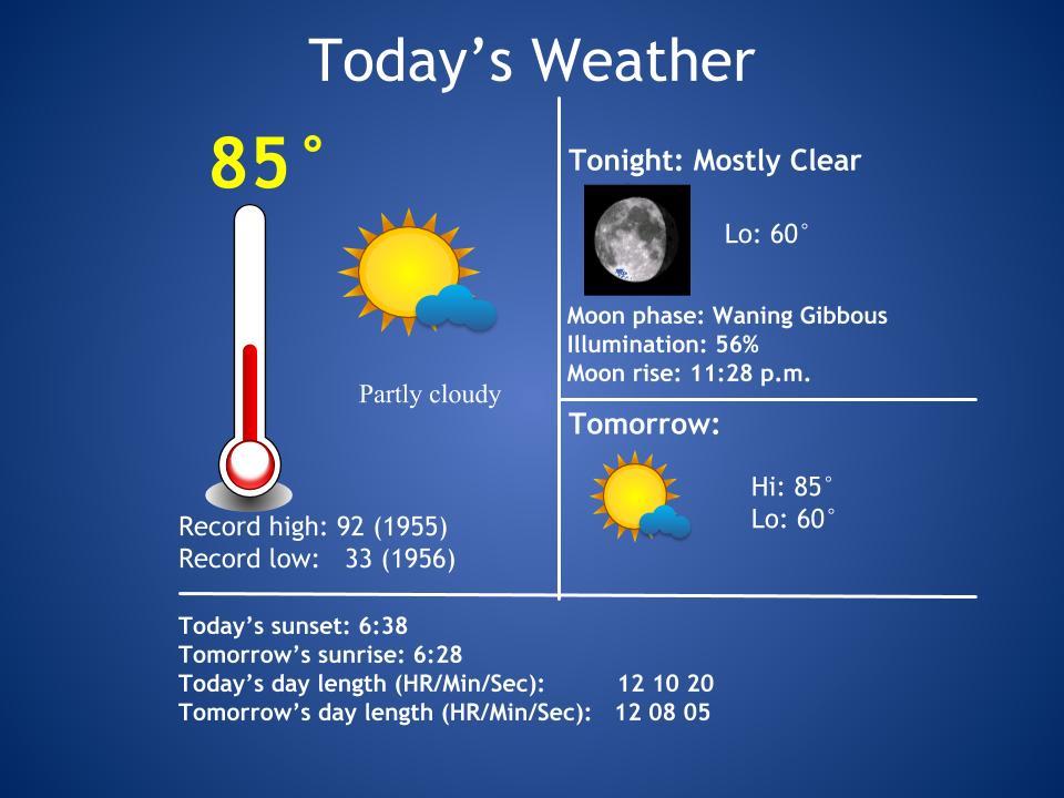 Forecast_Template (64)