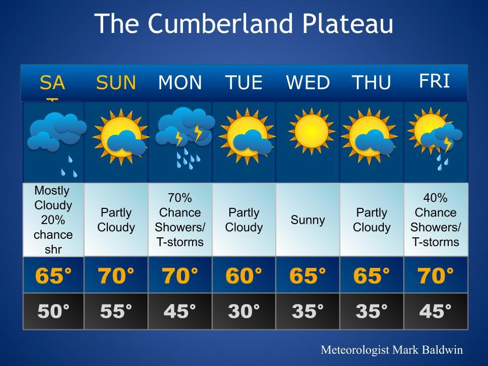 Forecast_Template (87)