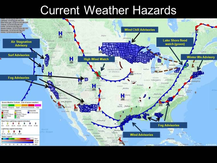 hazards