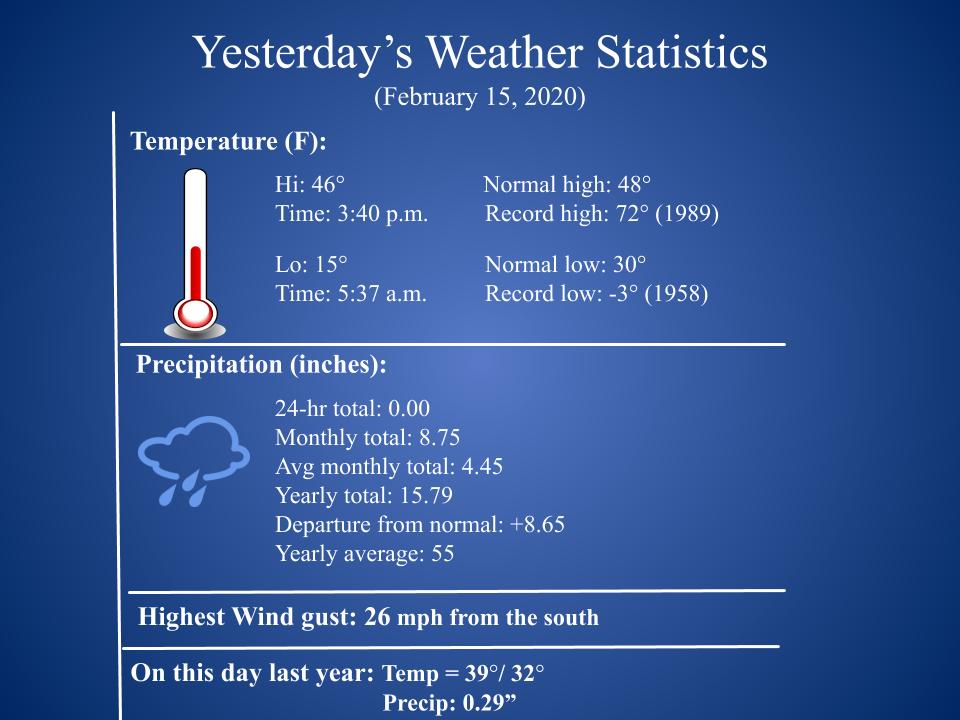 Forecast_Template - 2020-02-16T080154.634