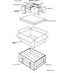 Dell Dimension 2400 Motherboard Diagram Ford F 350 Front Suspension 8300 Wiring Inspiron 530 ~ Elsalvadorla
