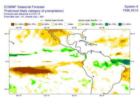 Fig. 3: : Pronóstico Estacional de lluvias (anomalías en %) Febrero 2013-Abril 2013.   Fuente: ECMWF, UE
