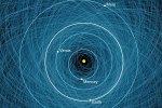 NASA revela mapa de los 1400 asteroides que pueden amenazar a La Tierra