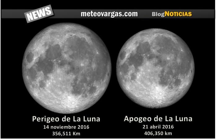 """¿Realmente seremos capaces de observar éste próximo lunes 14 una """"Superluna"""" más grande que en los últimos 68 años?"""