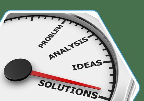 Problem, Analysis, Ideas, Solutions meter
