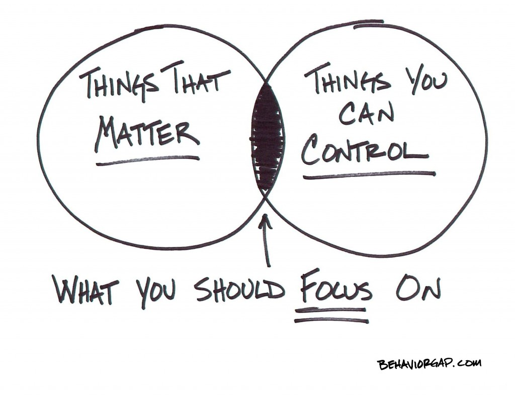 Focus On Things That Matter And You Can Control Metfund