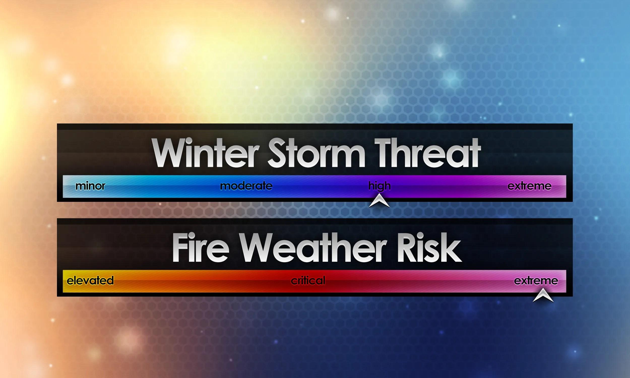 WxThreats v2 Winter & Fire