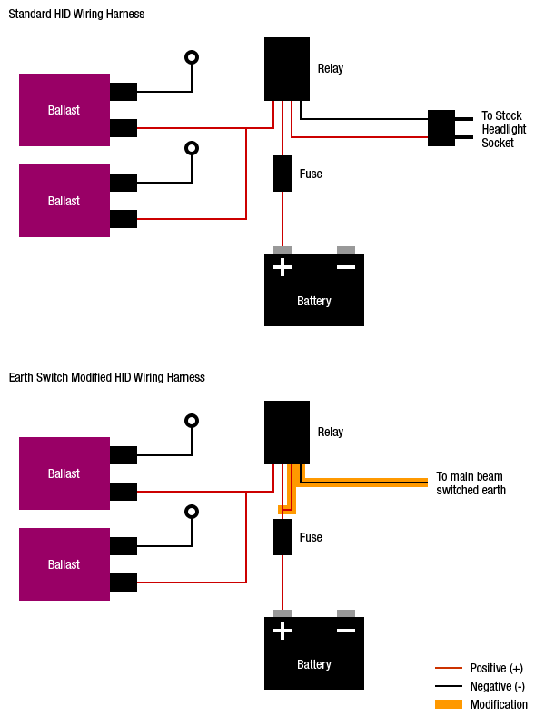 H4 Headlight Socket Wiring Diagram Lighting Overhaul Foglights As Spotlights Installation
