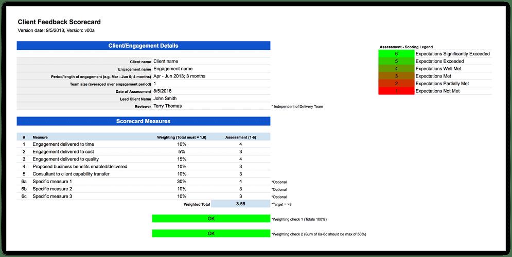 Client Feedback Climbing Mount Audacity Method Grid