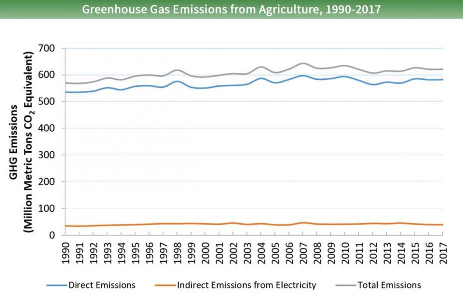 metaanipäästöt
