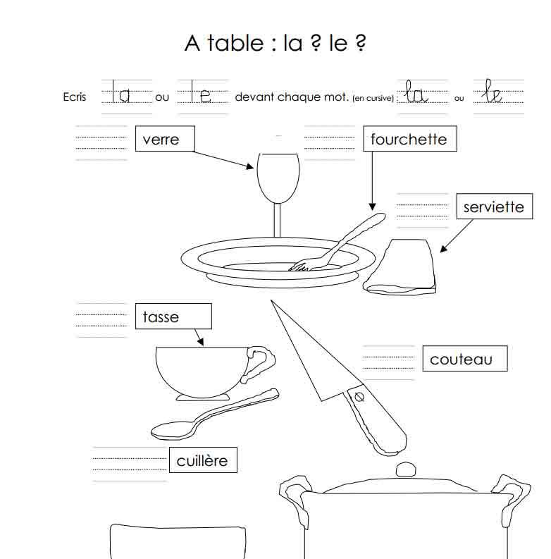 A table : la ? ou le ?