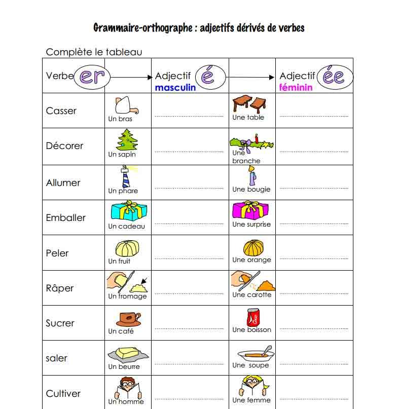 Adjectifs dérivés de verbes
