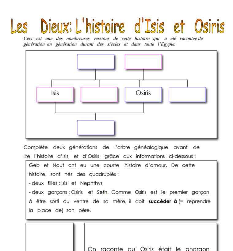 Histoire d'Isis et d'Osiris