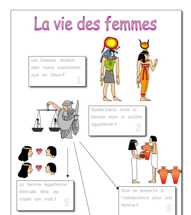 La vie des femmes