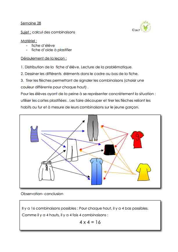 Programme semaine 28 Maths 5P Harmos