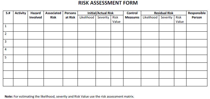 Download Risk Assessment Templates - Method Statement HQ