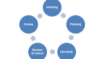 Project Construction Methodology
