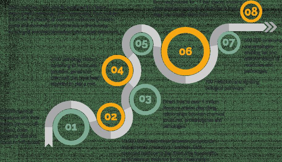 SysWiz database modules Infographics