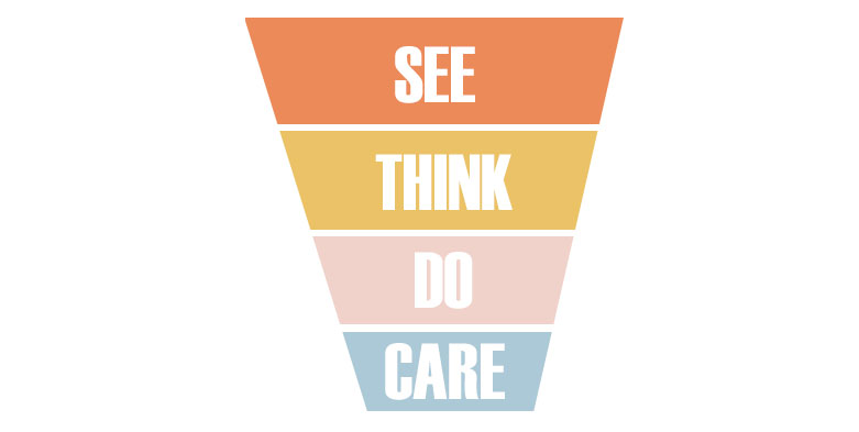 SEE THINK DO CARE
