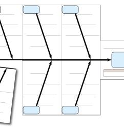 flexible ishikawa diagram with moveable fishbones [ 1200 x 797 Pixel ]