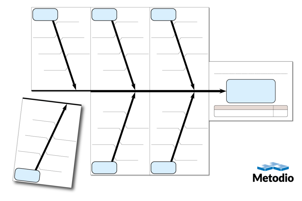 medium resolution of flexible ishikawa diagram with moveable fishbones