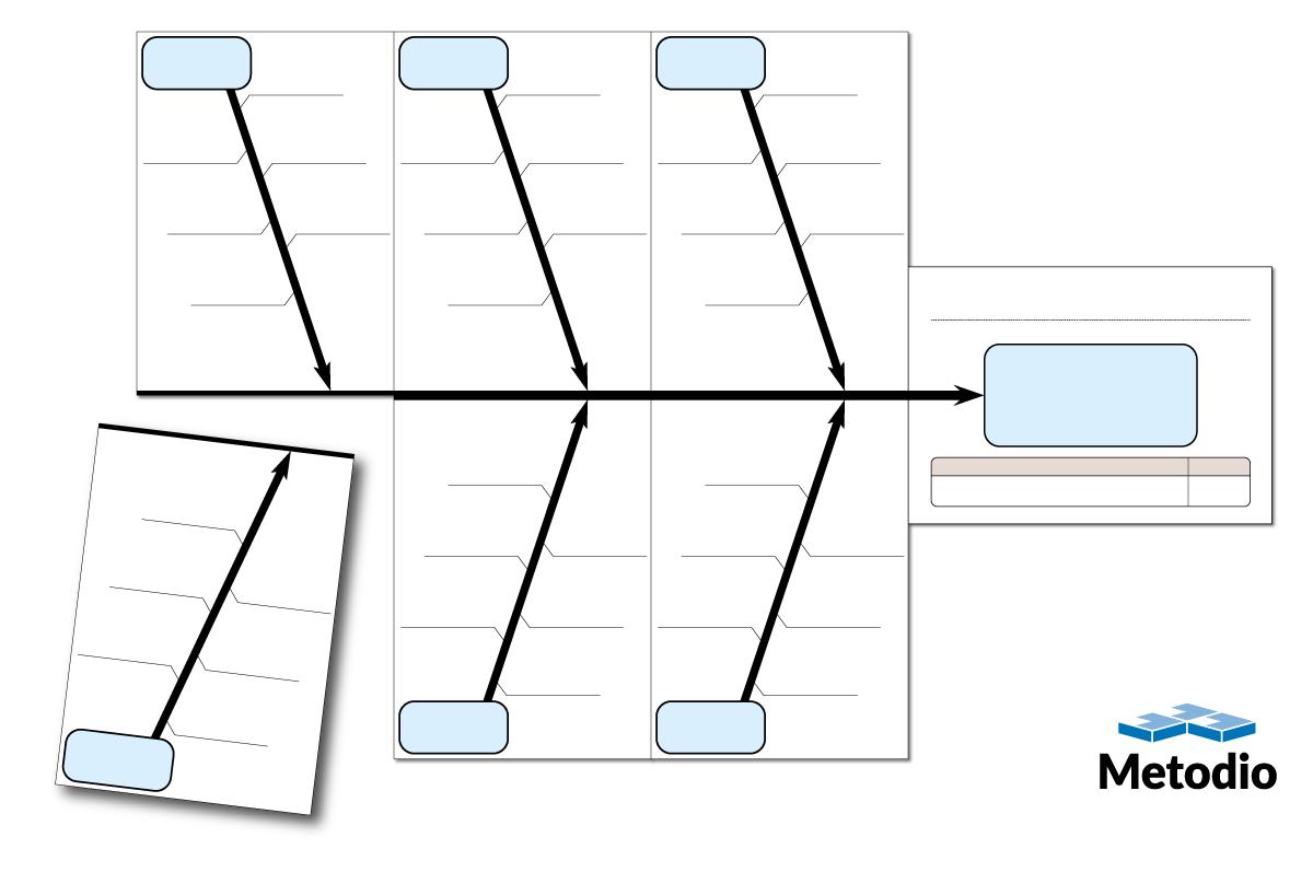 hight resolution of flexible ishikawa diagram with moveable fishbones