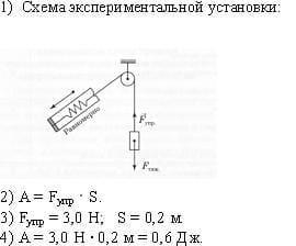 Определение работы силы упругости при подъеме груза с помощью неподвижного блока