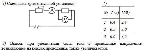 Зависимость напряжения на концах проводника от силы электрического тока