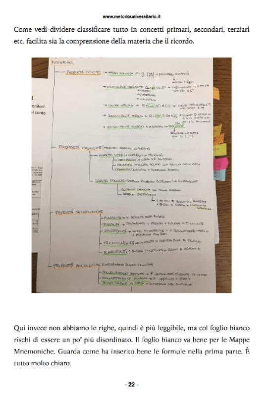 Schermata 2018 04 29 alle 02.21.26 - Schemi a Cascata: 4 motivi per usarli invece dei riassunti