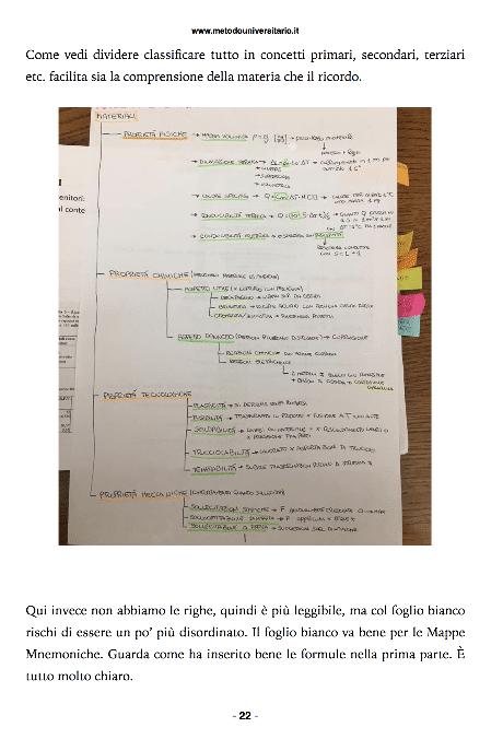 Schema a Cascata - Esami in 7 Giorni - come fare un riassunto di un libro universitario